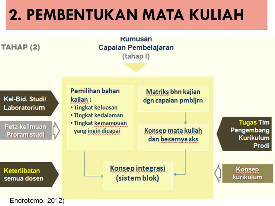 2. PEMBENTUKAN MATA KULIAH Endrotomo, 2012)