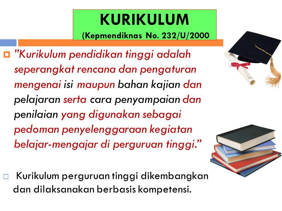 """KURIKULUM (Kepmendiknas No. 232/U/2000  """"Kurikulum pendidikan tinggi adalah seperangkat rencana dan pengaturan mengenai isi maupun bahan kajian dan p"""