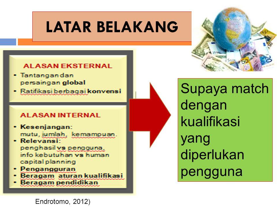 LATAR BELAKANG Supaya match dengan kualifikasi yang diperlukan pengguna Endrotomo, 2012)
