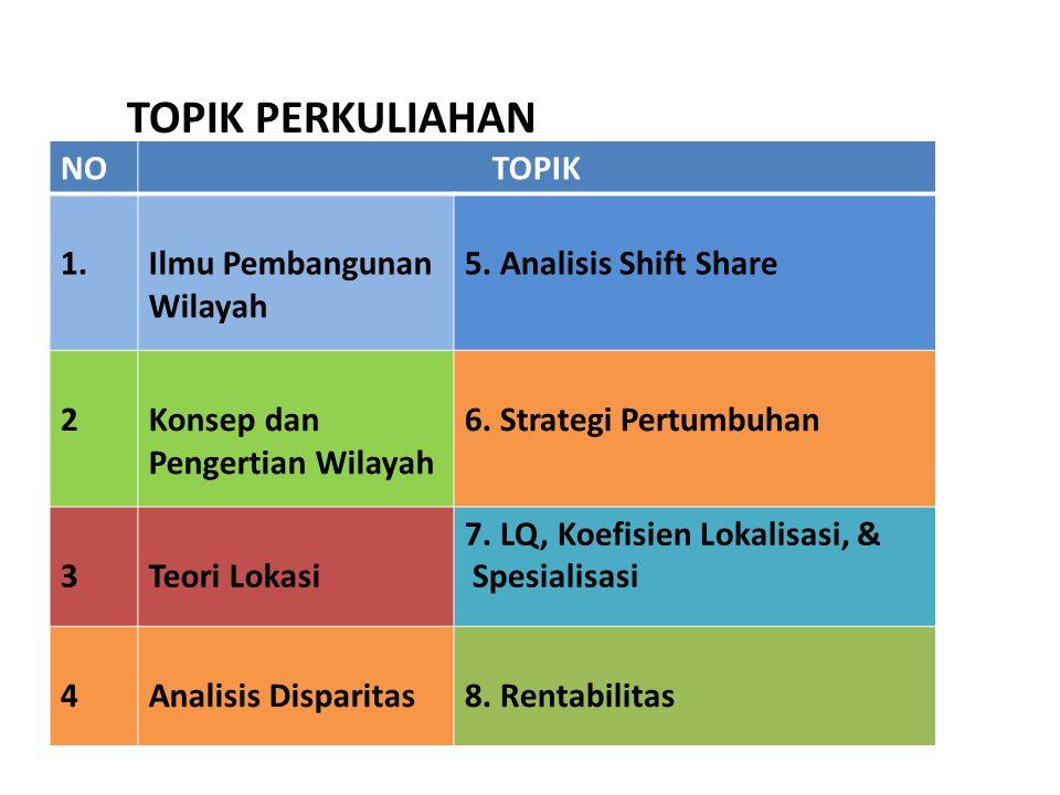 TOPIK PERKULIAHAN NOTOPIK 1.Ilmu Pembangunan Wilayah 5.
