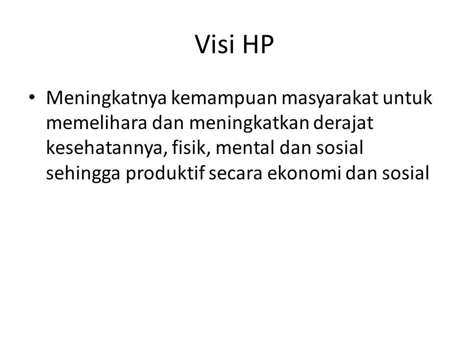 Visi HP Meningkatnya kemampuan masyarakat untuk memelihara dan meningkatkan derajat kesehatannya, fisik, mental dan sosial sehingga produktif secara e