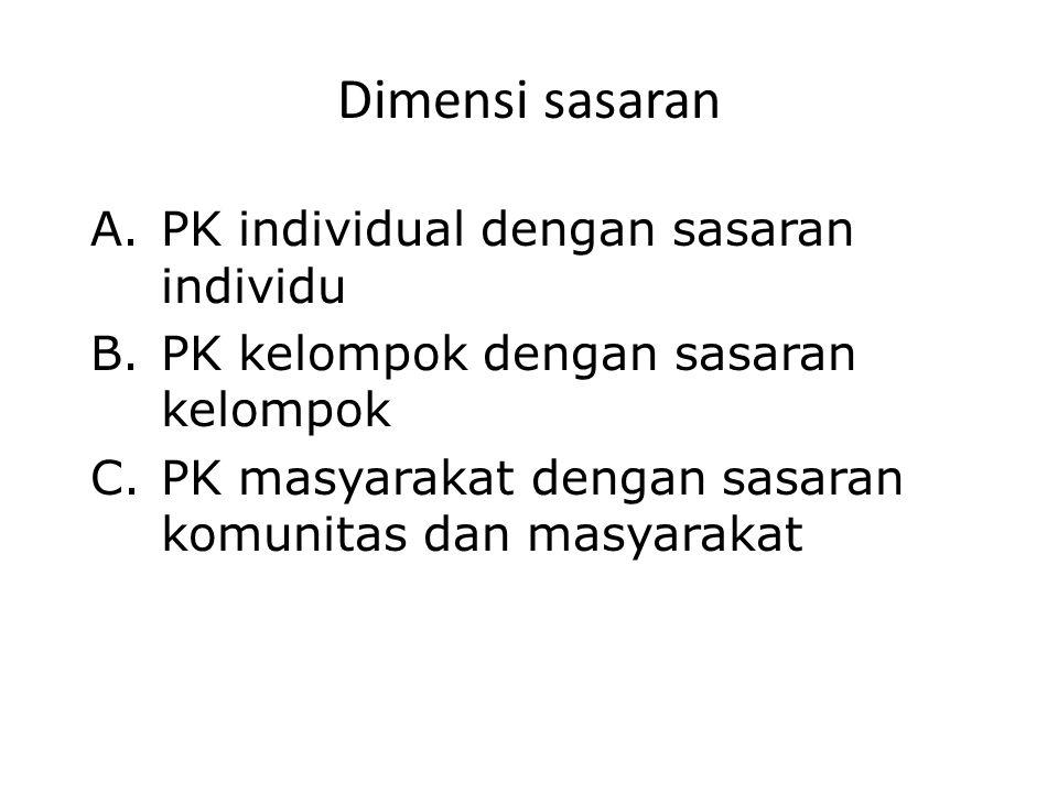 Dimensi sasaran A.PK individual dengan sasaran individu B.PK kelompok dengan sasaran kelompok C.PK masyarakat dengan sasaran komunitas dan masyarakat