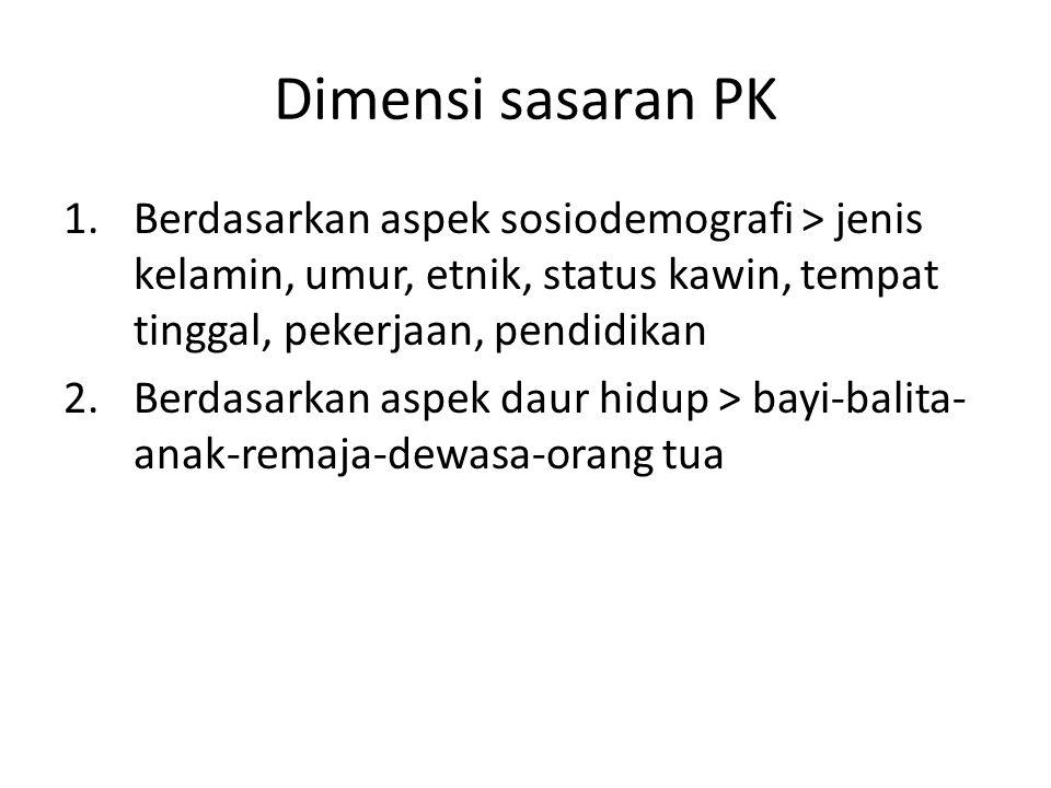 Dimensi sasaran PK 1.Berdasarkan aspek sosiodemografi > jenis kelamin, umur, etnik, status kawin, tempat tinggal, pekerjaan, pendidikan 2.Berdasarkan