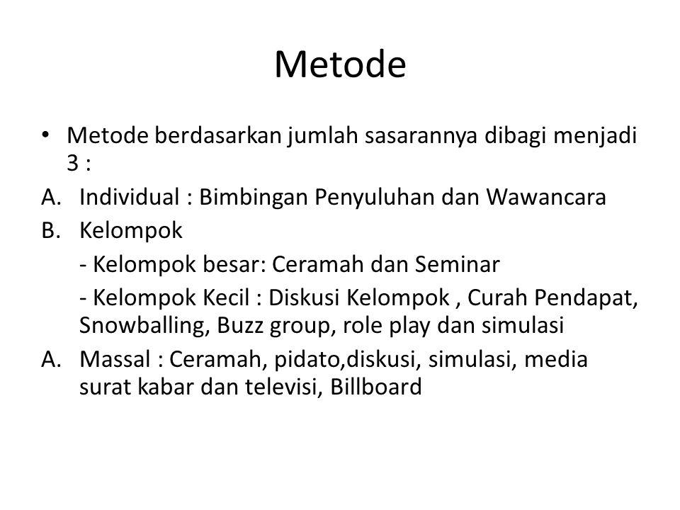 Metode Metode berdasarkan jumlah sasarannya dibagi menjadi 3 : A.Individual : Bimbingan Penyuluhan dan Wawancara B.Kelompok - Kelompok besar: Ceramah