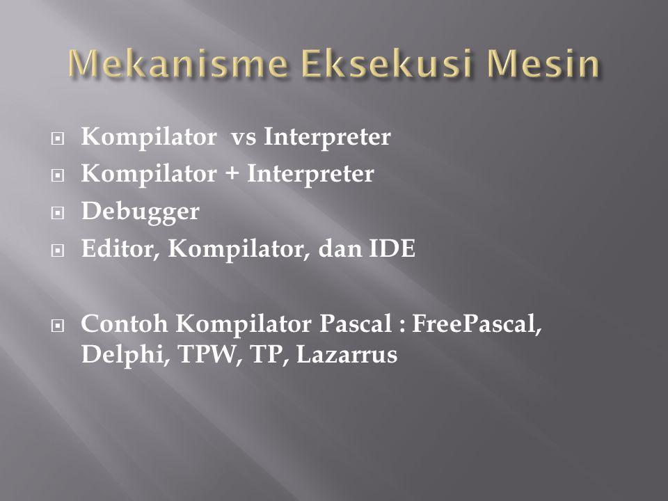  Kompilator vs Interpreter  Kompilator + Interpreter  Debugger  Editor, Kompilator, dan IDE  Contoh Kompilator Pascal : FreePascal, Delphi, TPW, TP, Lazarrus