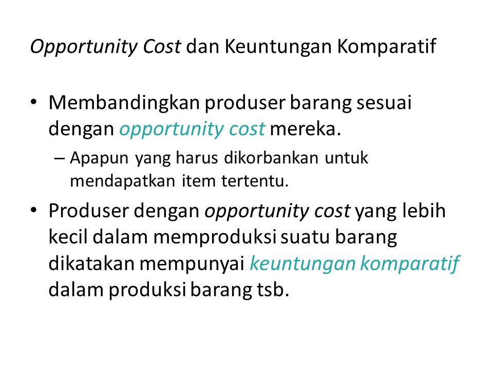 Opportunity Cost dan Keuntungan Komparatif Membandingkan produser barang sesuai dengan opportunity cost mereka.