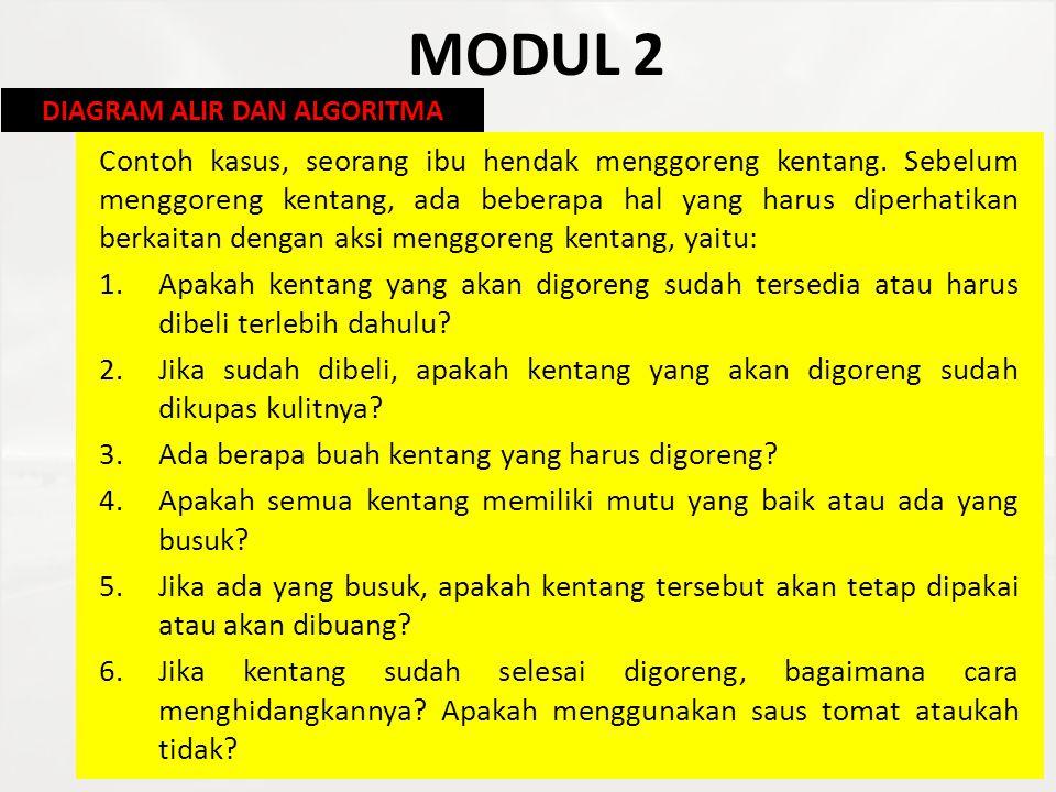 MODUL 2 Semua kejadian di atas mengandung unsur input, proses, output DIAGRAM ALIR DAN ALGORITMA InputProsesOutput