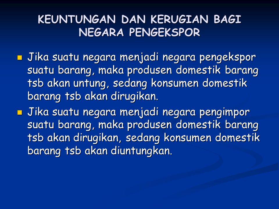 KEUNTUNGAN DAN KERUGIAN BAGI NEGARA PENGEKSPOR Jika suatu negara menjadi negara pengekspor suatu barang, maka produsen domestik barang tsb akan untung