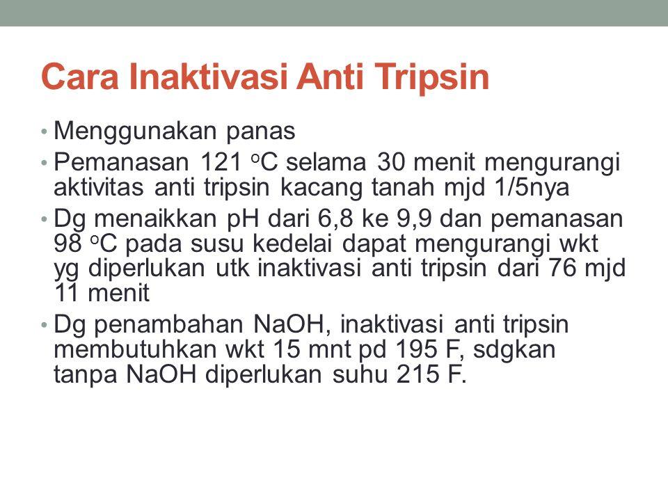 Cara Inaktivasi Anti Tripsin Menggunakan panas Pemanasan 121 o C selama 30 menit mengurangi aktivitas anti tripsin kacang tanah mjd 1/5nya Dg menaikka