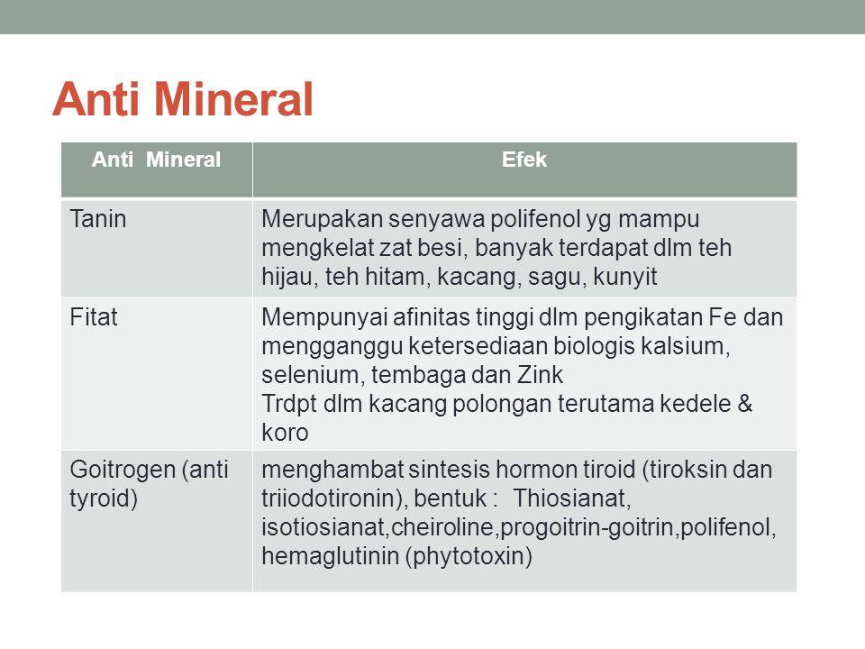 Anti Mineral Efek TaninMerupakan senyawa polifenol yg mampu mengkelat zat besi, banyak terdapat dlm teh hijau, teh hitam, kacang, sagu, kunyit FitatMe
