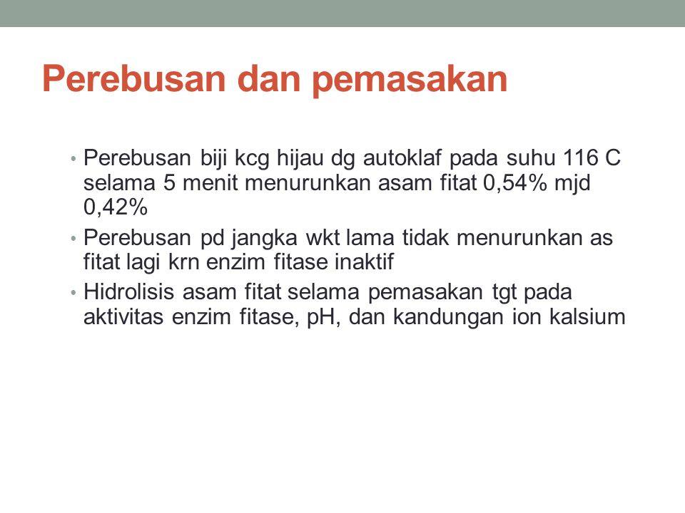 Perebusan dan pemasakan Perebusan biji kcg hijau dg autoklaf pada suhu 116 C selama 5 menit menurunkan asam fitat 0,54% mjd 0,42% Perebusan pd jangka