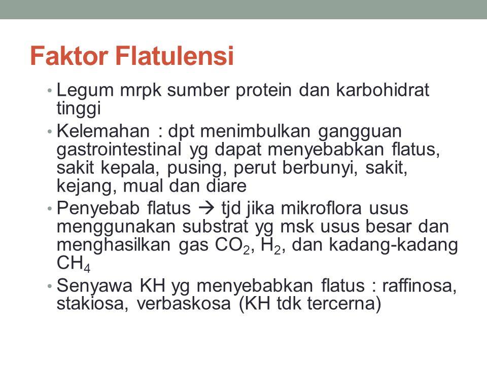 Faktor Flatulensi Legum mrpk sumber protein dan karbohidrat tinggi Kelemahan : dpt menimbulkan gangguan gastrointestinal yg dapat menyebabkan flatus,