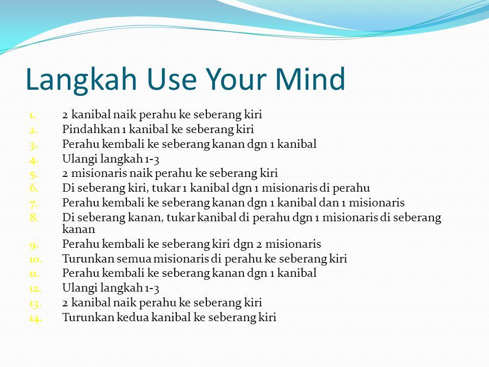 Langkah Use Your Mind 1. 2 kanibal naik perahu ke seberang kiri 2. Pindahkan 1 kanibal ke seberang kiri 3. Perahu kembali ke seberang kanan dgn 1 kani