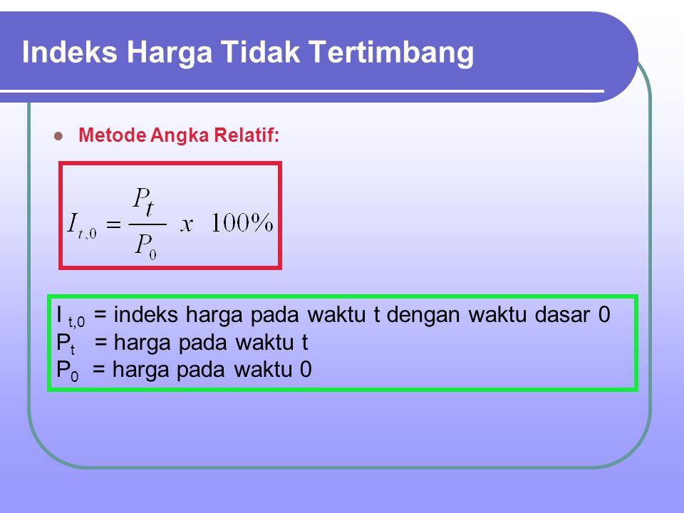 Indeks Harga Tidak Tertimbang Metode Angka Relatif: I t,0 = indeks harga pada waktu t dengan waktu dasar 0 P t = harga pada waktu t P 0 = harga pada w