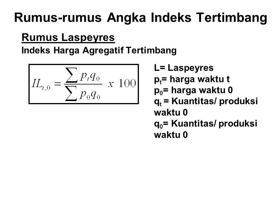Rumus-rumus Angka Indeks Tertimbang Rumus Laspeyres Indeks Harga Agregatif Tertimbang L= Laspeyres p t = harga waktu t p 0 = harga waktu 0 q t = Kuant