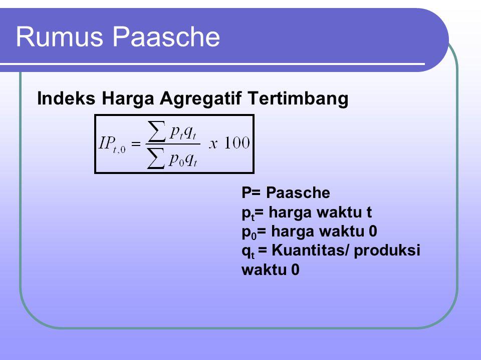 Rumus Paasche Indeks Harga Agregatif Tertimbang P= Paasche p t = harga waktu t p 0 = harga waktu 0 q t = Kuantitas/ produksi waktu 0