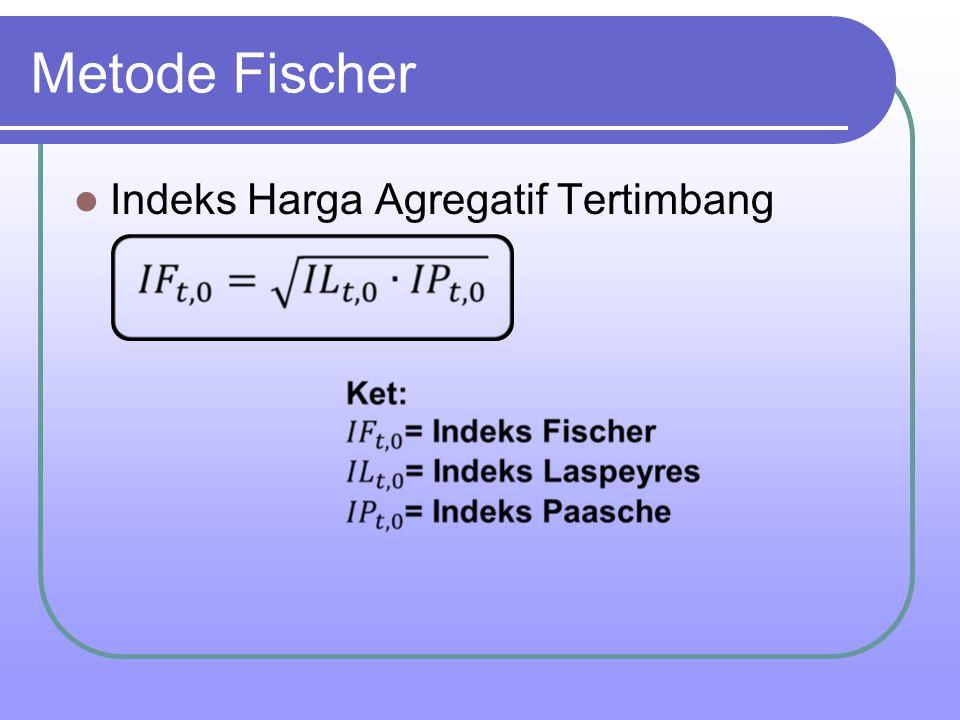 Metode Fischer Indeks Harga Agregatif Tertimbang