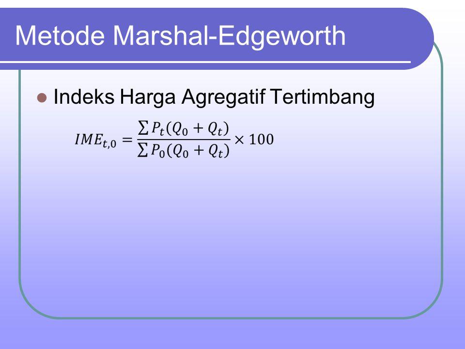 Metode Marshal-Edgeworth Indeks Harga Agregatif Tertimbang