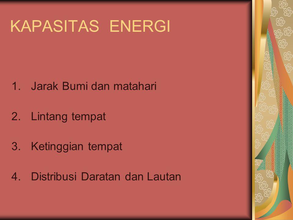 KAPASITAS ENERGI 1.Jarak Bumi dan matahari 2.Lintang tempat 3.Ketinggian tempat 4.Distribusi Daratan dan Lautan
