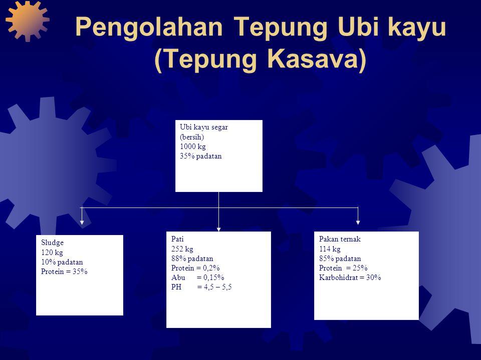 Pengolahan Tepung Ubi kayu (Tepung Kasava) Ubi kayu segar (bersih) 1000 kg 35% padatan Pati 252 kg 88% padatan Protein = 0,2% Abu = 0,15% PH = 4,5 – 5