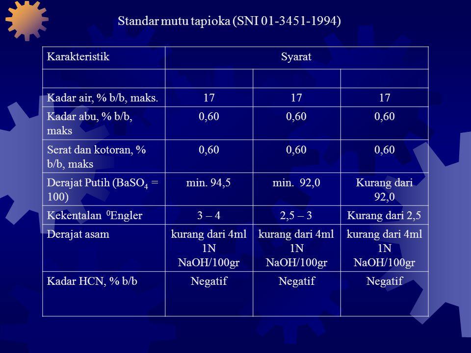 Standar mutu tapioka (SNI 01-3451-1994) KarakteristikSyarat IIIIII Kadar air, % b/b, maks.17 Kadar abu, % b/b, maks 0,60 Serat dan kotoran, % b/b, mak