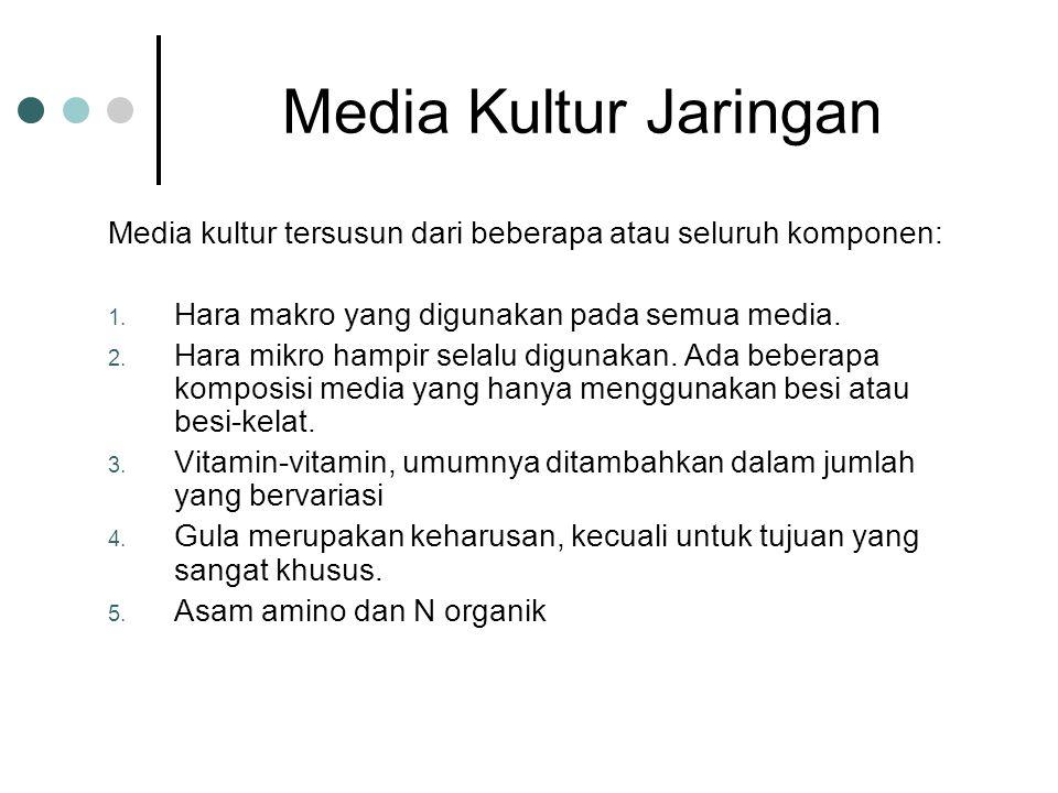 Media Kultur Jaringan Media kultur tersusun dari beberapa atau seluruh komponen: 1. Hara makro yang digunakan pada semua media. 2. Hara mikro hampir s