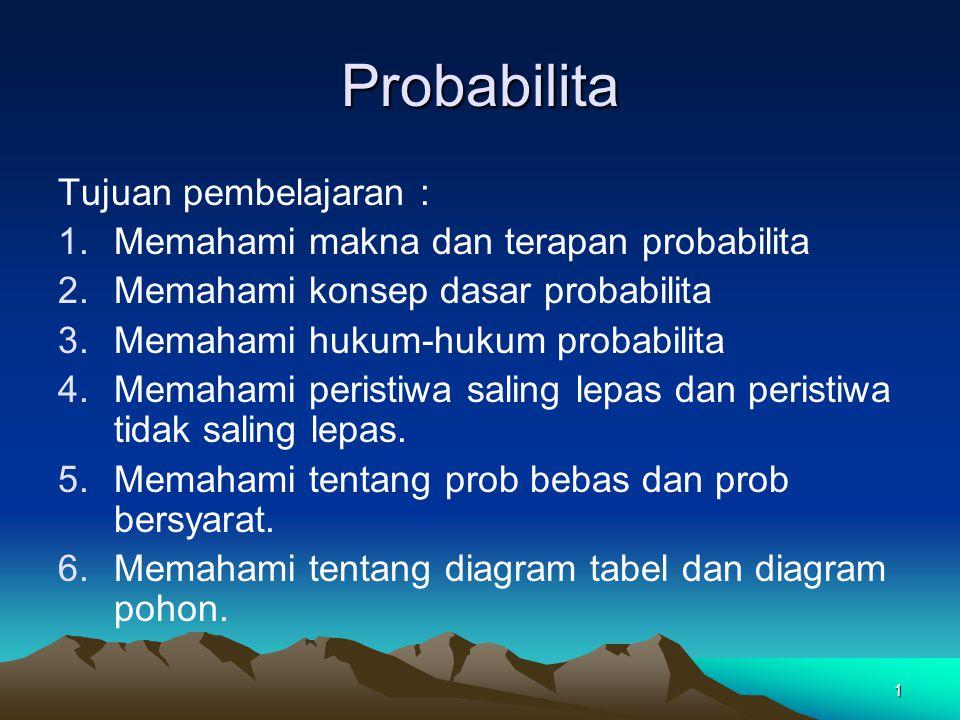 1 Probabilita Tujuan pembelajaran : 1.Memahami makna dan terapan probabilita 2.Memahami konsep dasar probabilita 3.Memahami hukum-hukum probabilita 4.