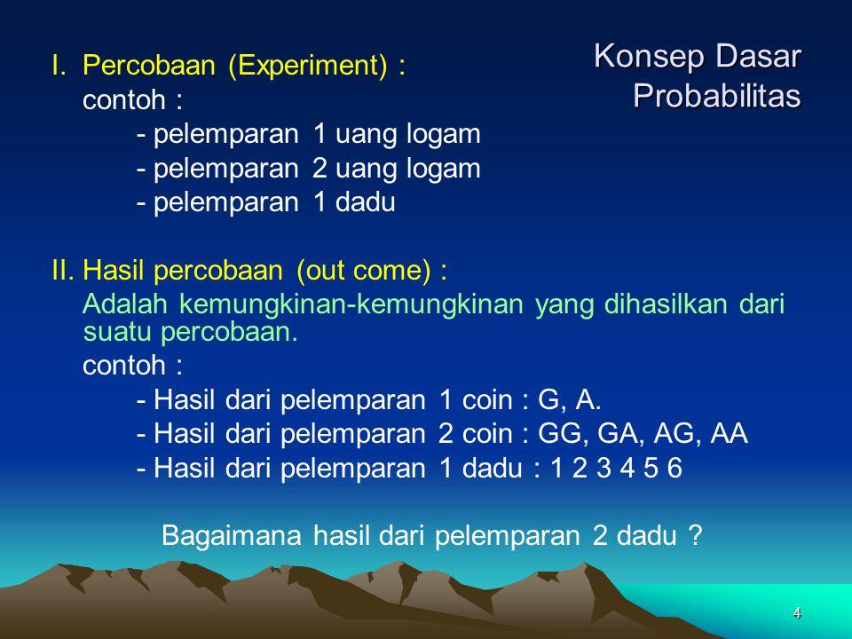 4 Konsep Dasar Probabilitas I. Percobaan (Experiment) : contoh : - pelemparan 1 uang logam - pelemparan 2 uang logam - pelemparan 1 dadu II. Hasil per