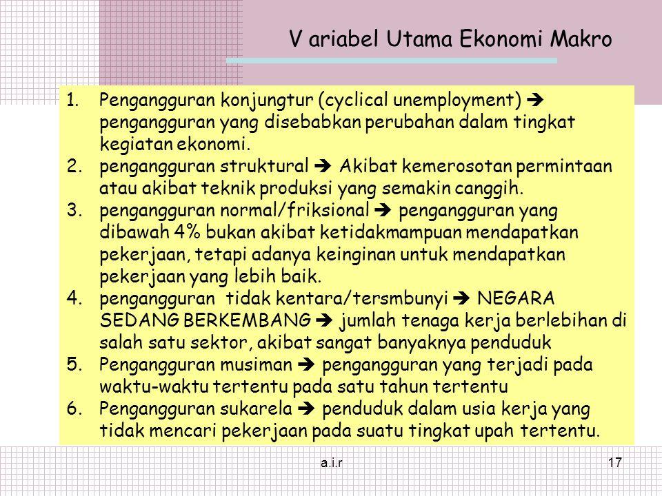 a.i.r17 V ariabel Utama Ekonomi Makro 1.Pengangguran konjungtur (cyclical unemployment)  pengangguran yang disebabkan perubahan dalam tingkat kegiatan ekonomi.