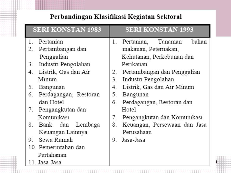 9 Pertumbuhan ekonomi Benarkah pertumbuhan ekonomi Indonesia akan lebih baik dibanding pertumbuhan ekonomi dunia.