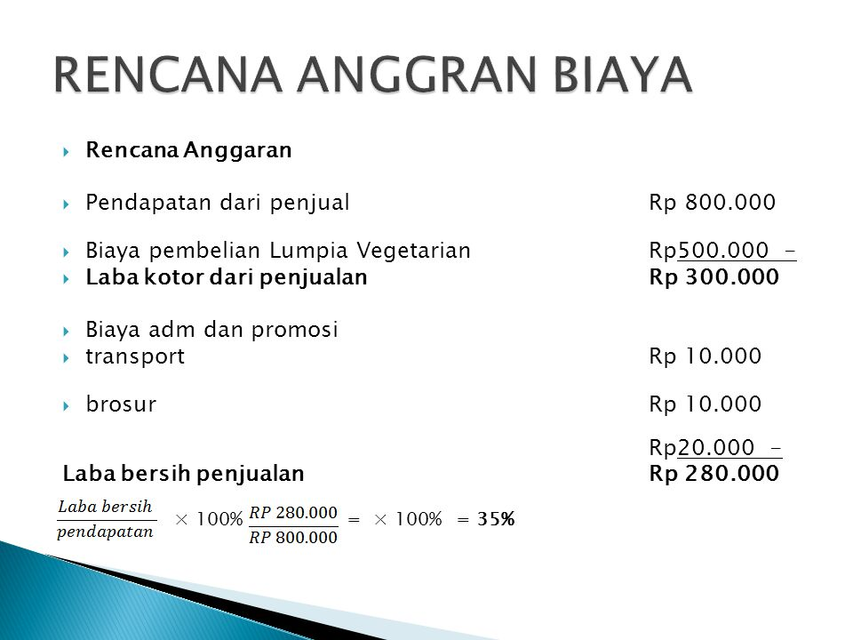 Rencana Anggaran  Pendapatan dari penjualRp 800.000  Biaya pembelian Lumpia VegetarianRp500.000 -  Laba kotor dari penjualanRp 300.000  Biaya ad