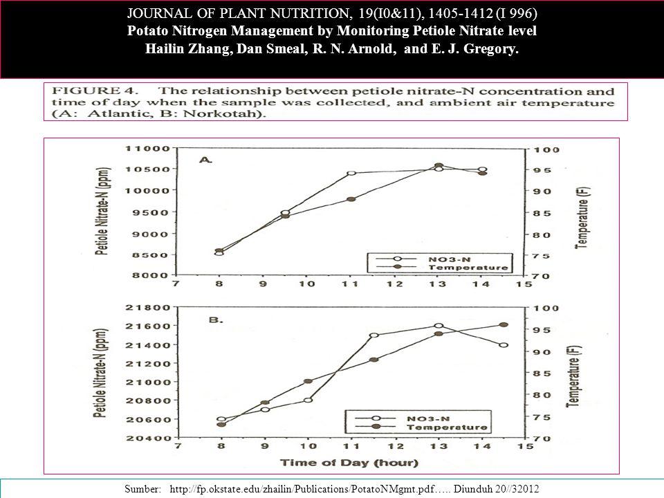 Sumber: http://fp.okstate.edu/zhailin/Publications/PotatoNMgmt.pdf….. Diunduh 20//32012 JOURNAL OF PLANT NUTRITION, 19(I0&11), 1405-1412 (I 996) Potat