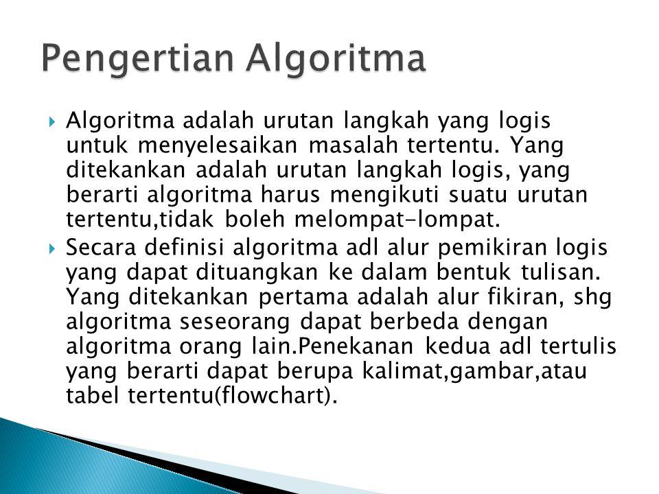  Algoritma adalah urutan langkah yang logis untuk menyelesaikan masalah tertentu.