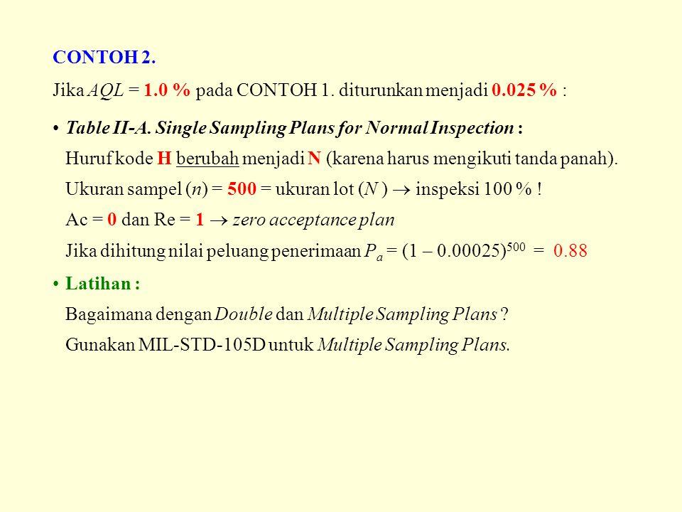 CONTOH 2. Jika AQL = 1.0 % pada CONTOH 1. diturunkan menjadi 0.025 % : Table II-A. Single Sampling Plans for Normal Inspection : Huruf kode H berubah