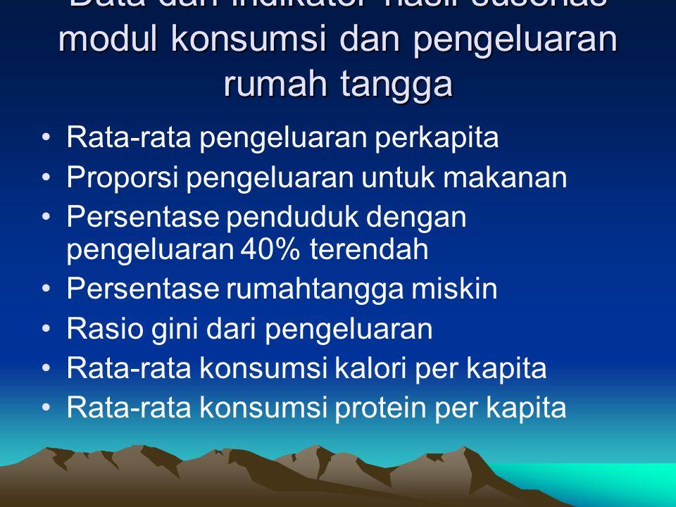 Data dan indikator hasil susenas modul konsumsi dan pengeluaran rumah tangga Rata-rata pengeluaran perkapita Proporsi pengeluaran untuk makanan Persen