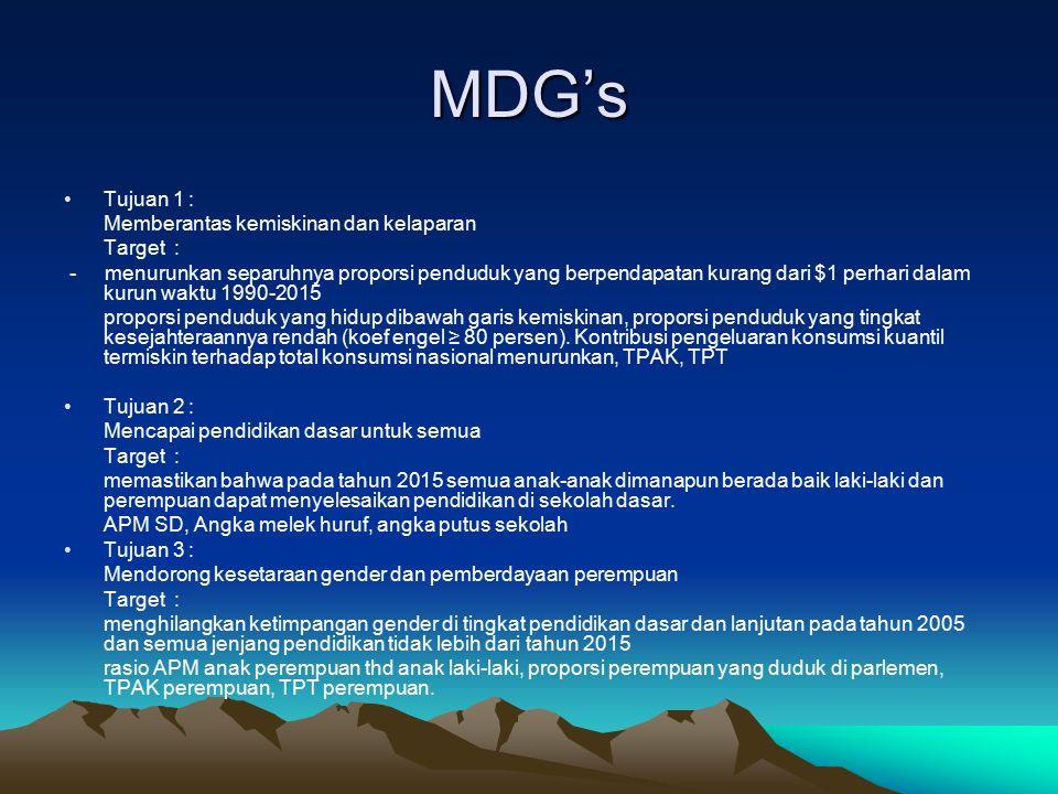 MDG's Tujuan 1 : Memberantas kemiskinan dan kelaparan Target : - menurunkan separuhnya proporsi penduduk yang berpendapatan kurang dari $1 perhari dal