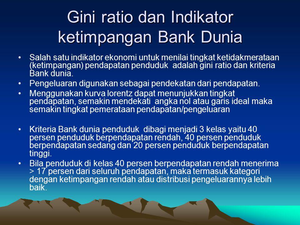 Gini ratio dan Indikator ketimpangan Bank Dunia Salah satu indikator ekonomi untuk menilai tingkat ketidakmerataan (ketimpangan) pendapatan penduduk a