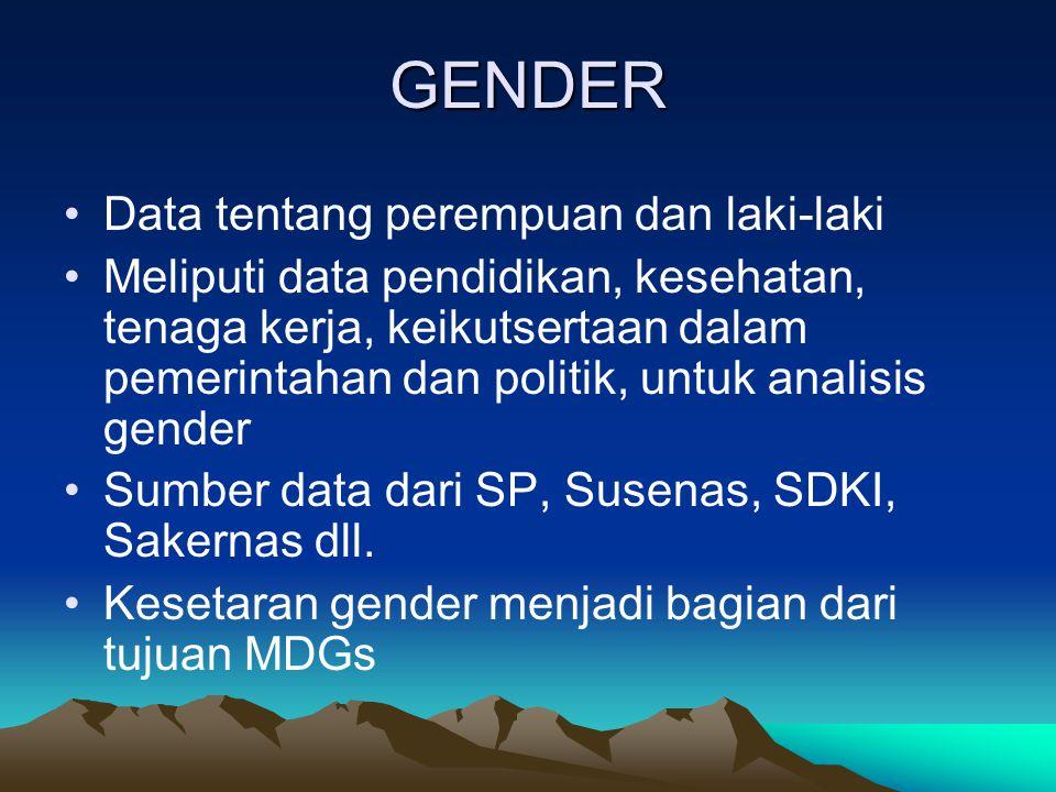 GENDER Data tentang perempuan dan laki-laki Meliputi data pendidikan, kesehatan, tenaga kerja, keikutsertaan dalam pemerintahan dan politik, untuk ana