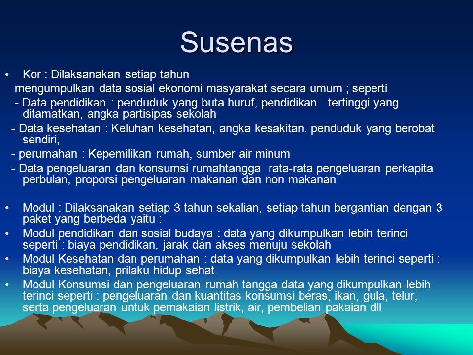 Publikasi Statistik Kesejahteraan Rakyat Pengeluaran untuk konsumsi penduduk Indonesia Konsumsi kalori dan protein Pengeluaran konsumsi penduduk Indonesia per provinsi Profil Statistik Kesejahteraan rakyat