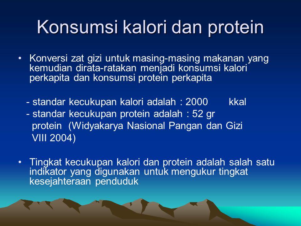 Konsumsi kalori dan protein Konversi zat gizi untuk masing-masing makanan yang kemudian dirata-ratakan menjadi konsumsi kalori perkapita dan konsumsi