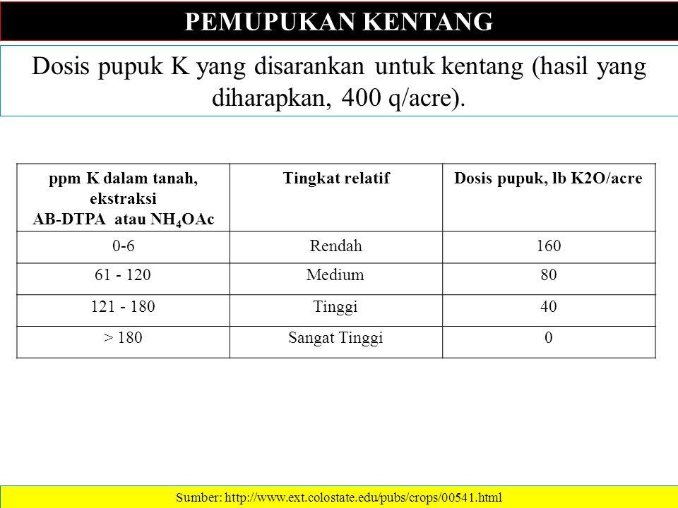 PEMUPUKAN KENTANG Dosis pupuk K yang disarankan untuk kentang (hasil yang diharapkan, 400 q/acre). Sumber: http://www.ext.colostate.edu/pubs/crops/005