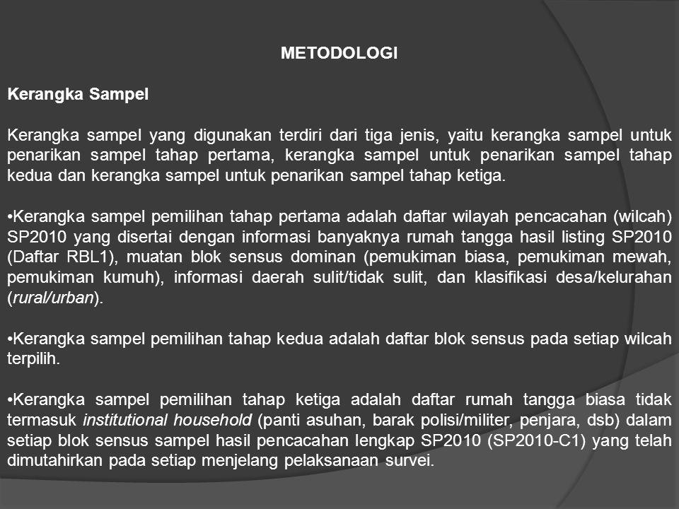 METODOLOGI Kerangka Sampel Kerangka sampel yang digunakan terdiri dari tiga jenis, yaitu kerangka sampel untuk penarikan sampel tahap pertama, kerangk