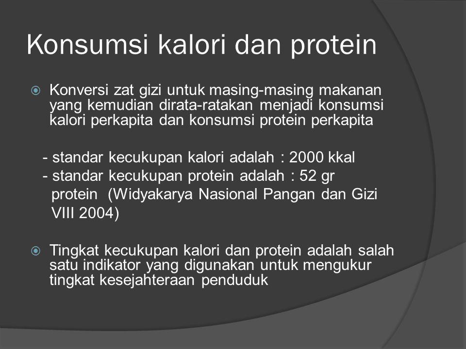 Konsumsi kalori dan protein  Konversi zat gizi untuk masing-masing makanan yang kemudian dirata-ratakan menjadi konsumsi kalori perkapita dan konsums