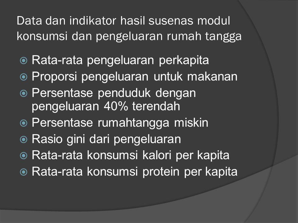 Data dan indikator hasil susenas modul konsumsi dan pengeluaran rumah tangga  Rata-rata pengeluaran perkapita  Proporsi pengeluaran untuk makanan 