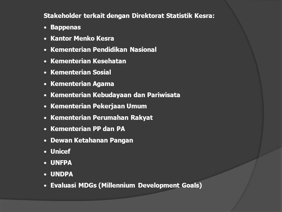 Stakeholder terkait dengan Direktorat Statistik Kesra: Bappenas Kantor Menko Kesra Kementerian Pendidikan Nasional Kementerian Kesehatan Kementerian S