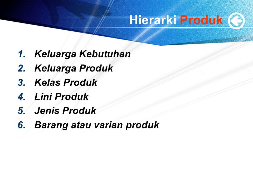 Hierarki Produk 1.Keluarga Kebutuhan 2.Keluarga Produk 3.Kelas Produk 4.Lini Produk 5.Jenis Produk 6.Barang atau varian produk