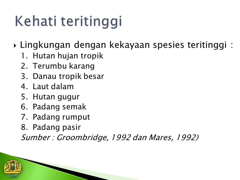  Lingkungan dengan kekayaan spesies teritinggi : 1.Hutan hujan tropik 2.Terumbu karang 3.Danau tropik besar 4.Laut dalam 5.Hutan gugur 6.Padang semak 7.Padang rumput 8.Padang pasir Sumber : Groombridge, 1992 dan Mares, 1992)