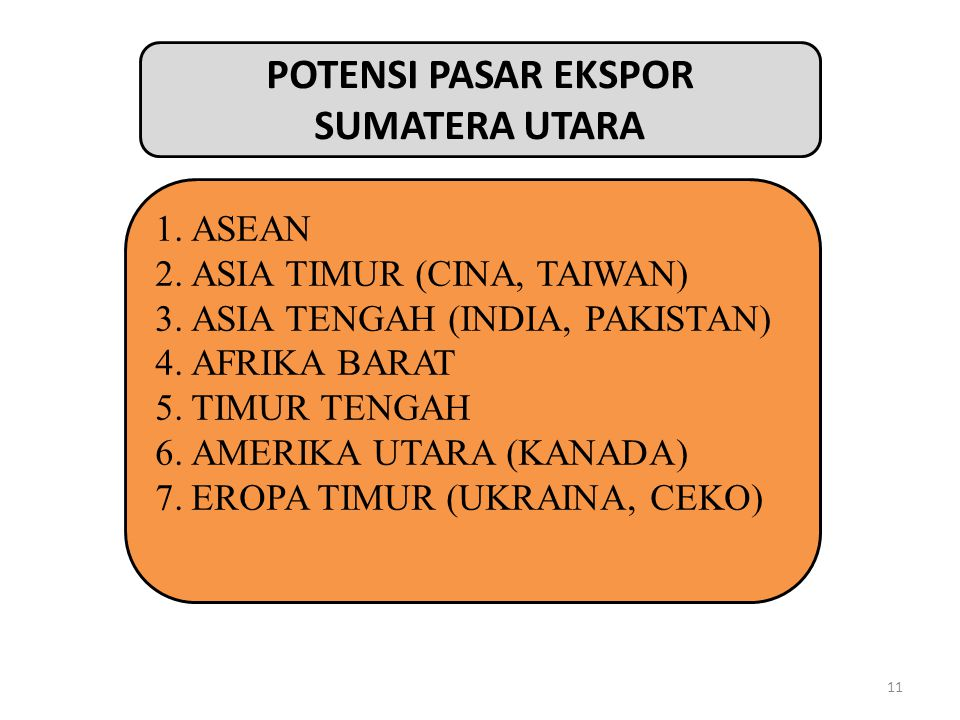 11 POTENSI PASAR EKSPOR SUMATERA UTARA 1.ASEAN 2.ASIA TIMUR (CINA, TAIWAN) 3.ASIA TENGAH (INDIA, PAKISTAN) 4.AFRIKA BARAT 5.TIMUR TENGAH 6.AMERIKA UTA