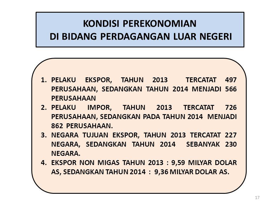 17 KONDISI PEREKONOMIAN DI BIDANG PERDAGANGAN LUAR NEGERI 1.PELAKU EKSPOR, TAHUN 2013 TERCATAT 497 PERUSAHAAN, SEDANGKAN TAHUN 2014 MENJADI 566 PERUSA