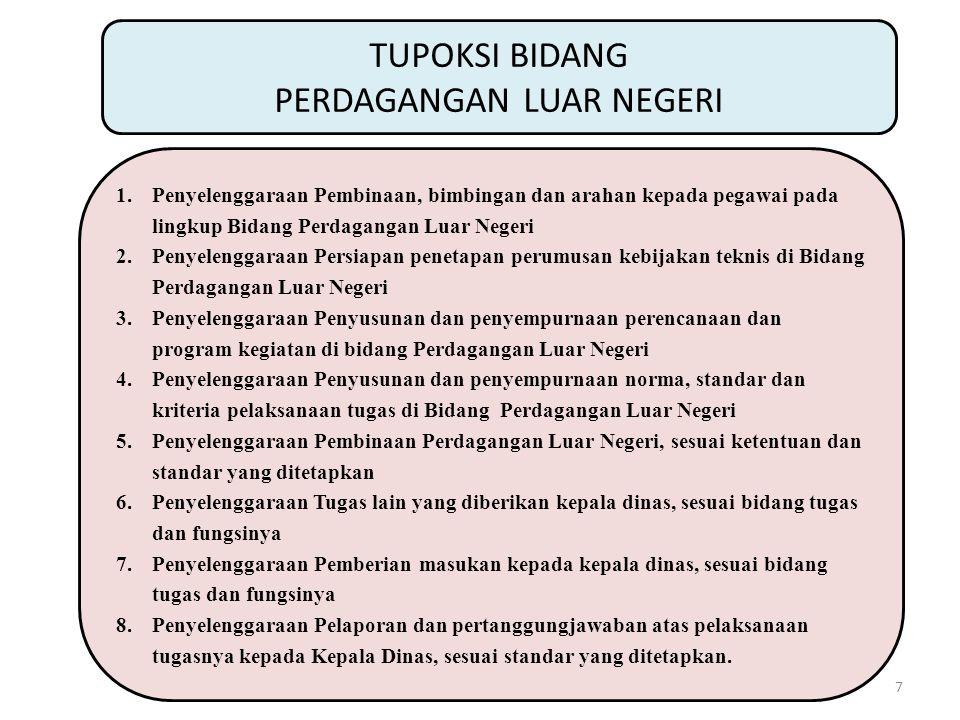 8 PROGRAM KERJA BIDANG DAGLU TAHUN 2016 I.